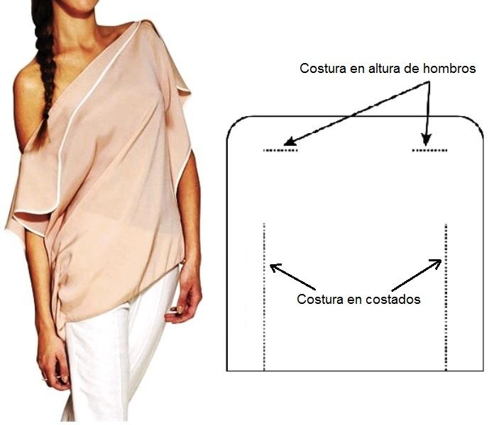 Patrones & Moldes – Página 43 – Mi Mundo De Moda – Costura Corte y ...