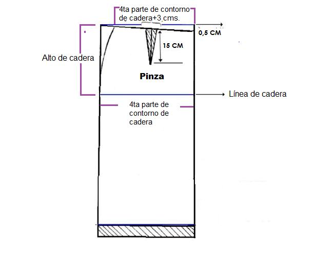 Aprende a hacer un patrón básico de falda, muy fácil! – Mi Mundo De ...