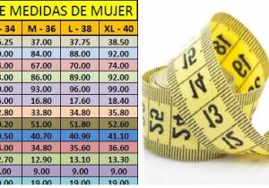 tablas medidas