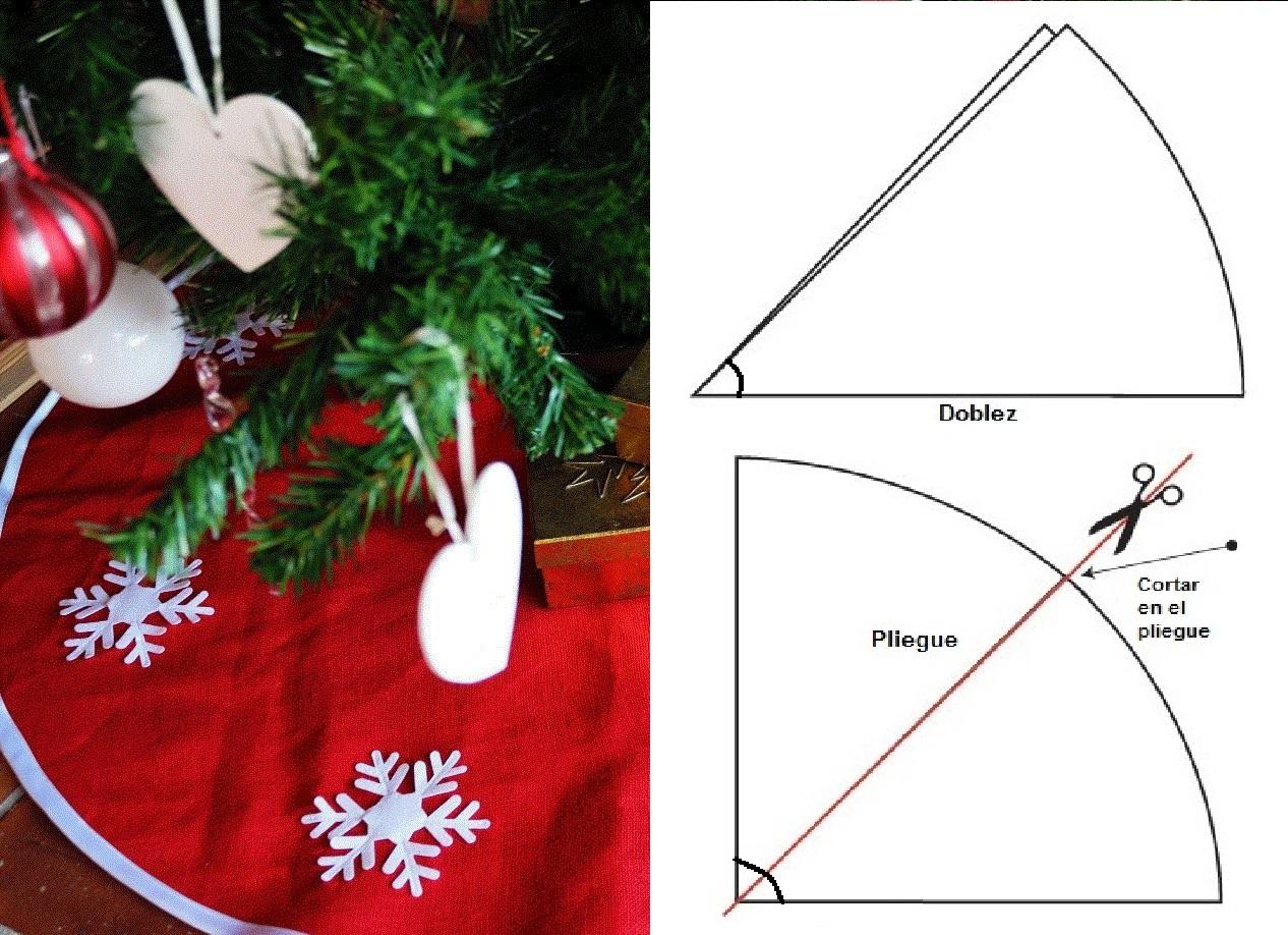Faldón o Pie Árbol de Navidad, Hazlo tú misma! – Mi Mundo De Moda ...