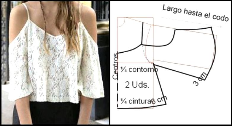 Resultado de imagen para confeccion de blusas