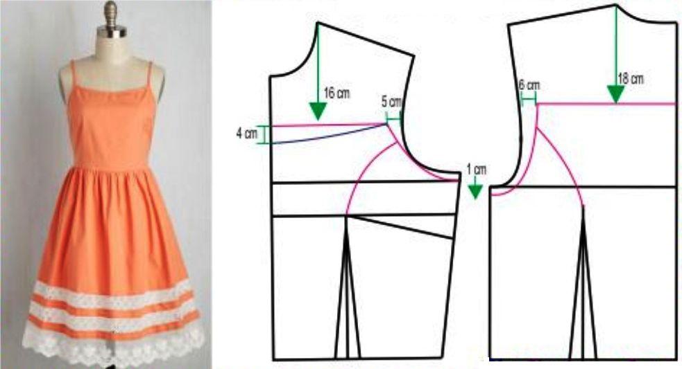 Cómo trazar un vestido de corpiño recto en pocos pasos! – Mi Mundo ...