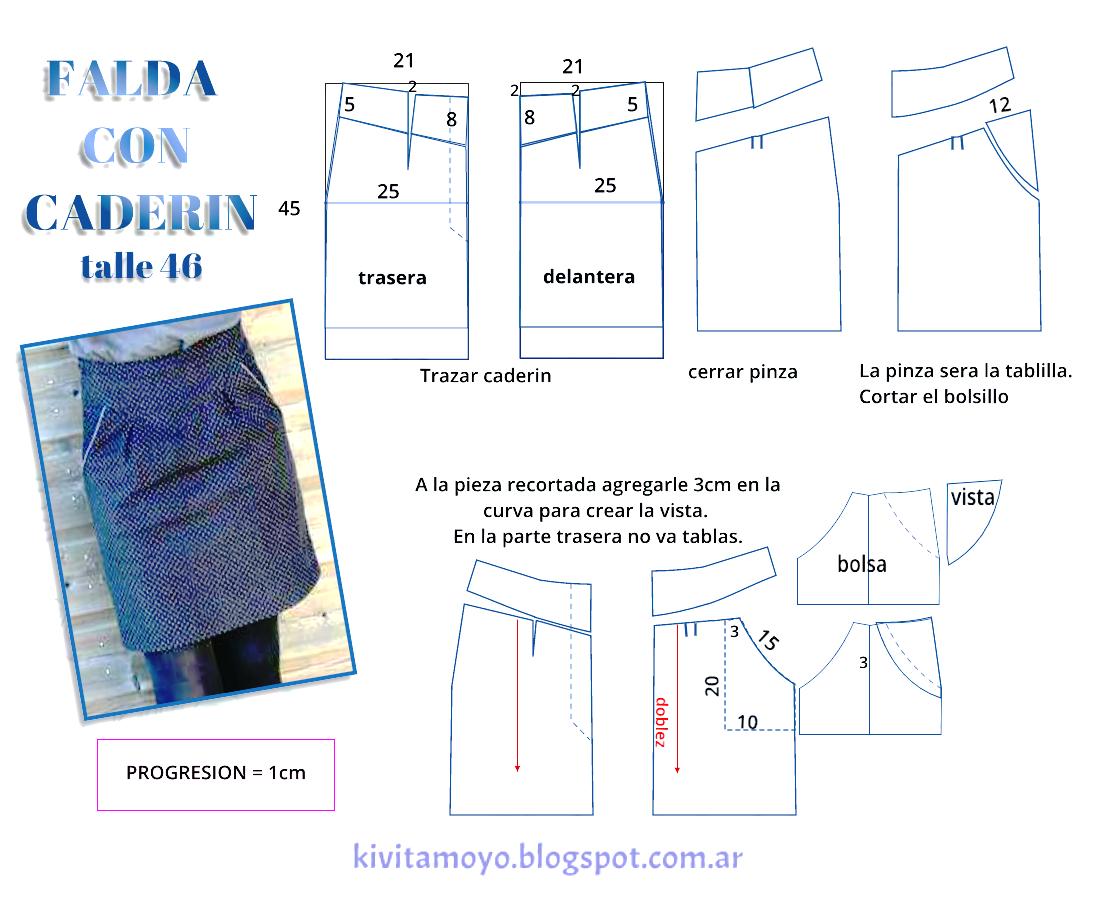 Patrones & Moldes – Página 20 – Mi Mundo De Moda – Costura Corte y ...