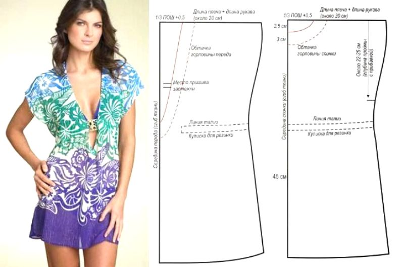 Hermoso Vestido Playero, Super Fácil! – Mi Mundo De Moda – Costura ...