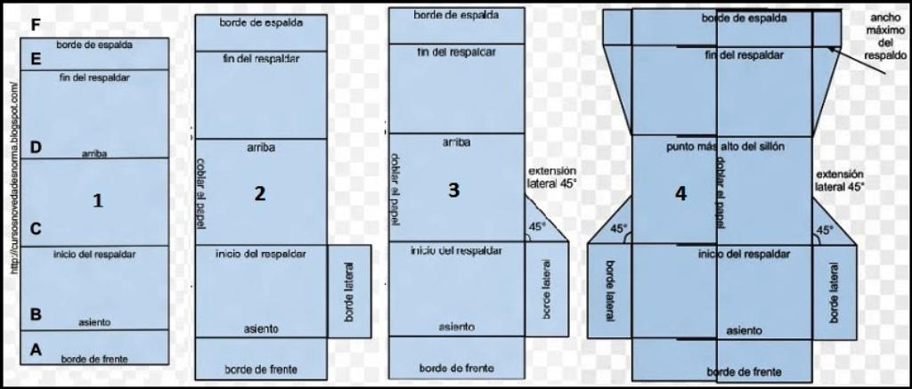 Resultado de imagen para https://mimundodemoda.com/fundas-para-sillones-modulares-paso-a-paso/