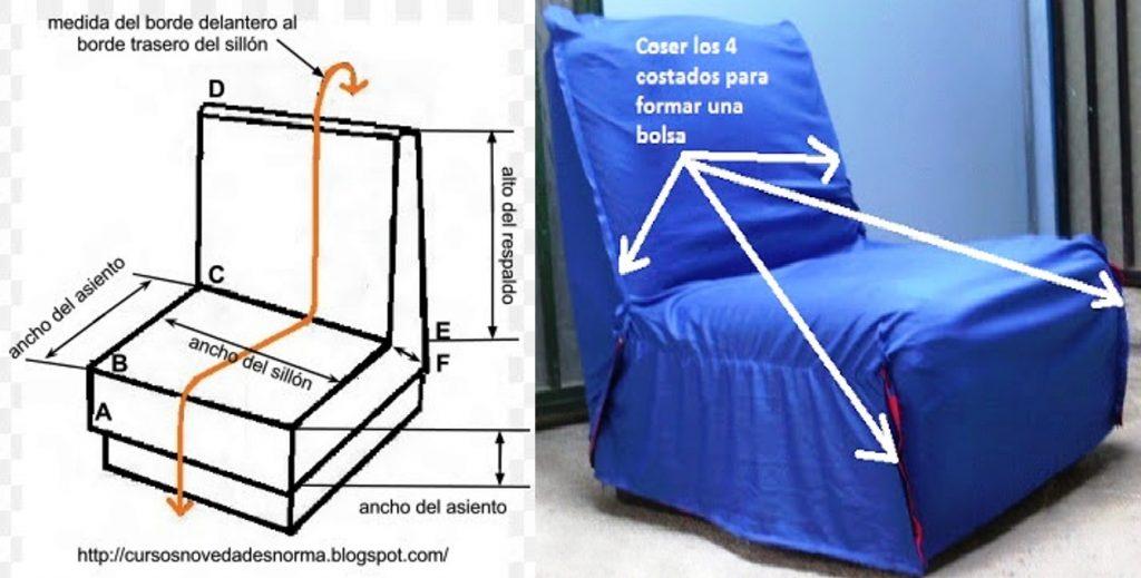 fundas para sillones patrones