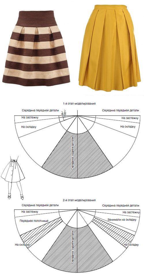molde falda plato